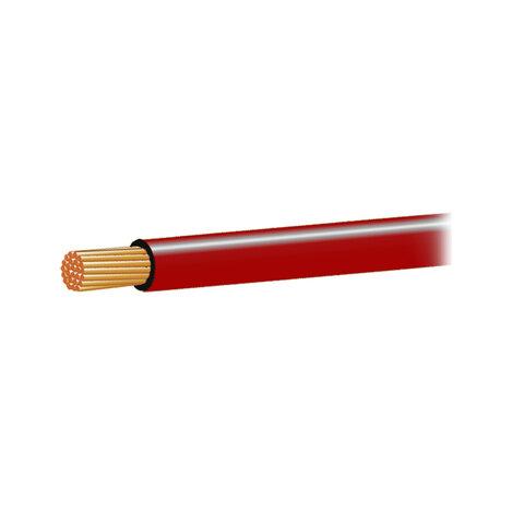 Autokabel 1,5mm2 rudý