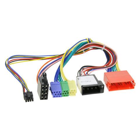 Kabel pro modul odblok.obrazu Porsche Cayenne