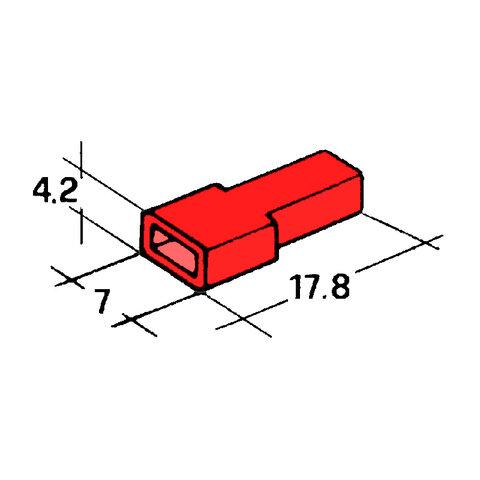 Kryt dutinky 4,8mm červený