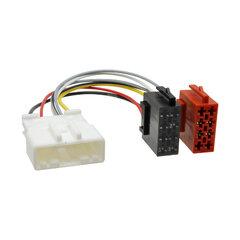 ISO adaptér pro rádia Renault Twingo / Smart Fortwo (15->)